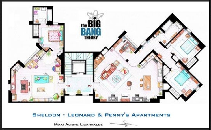 Plans de la série The Big Bang Theory,